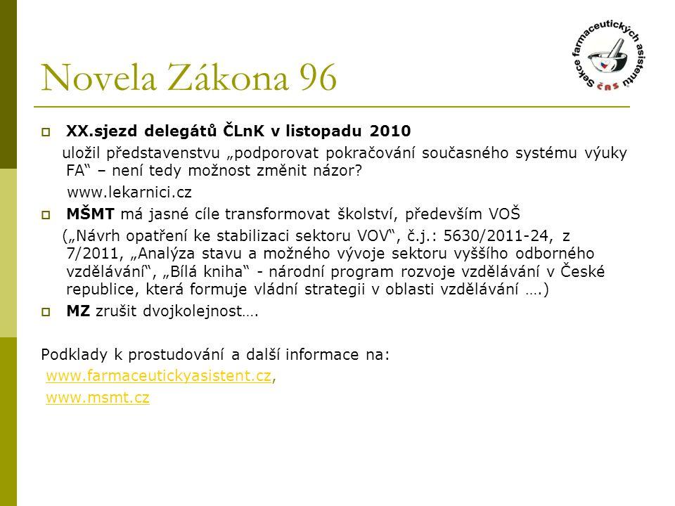 """Novela Zákona 96  XX.sjezd delegátů ČLnK v listopadu 2010 uložil představenstvu """"podporovat pokračování současného systému výuky FA"""" – není tedy možn"""