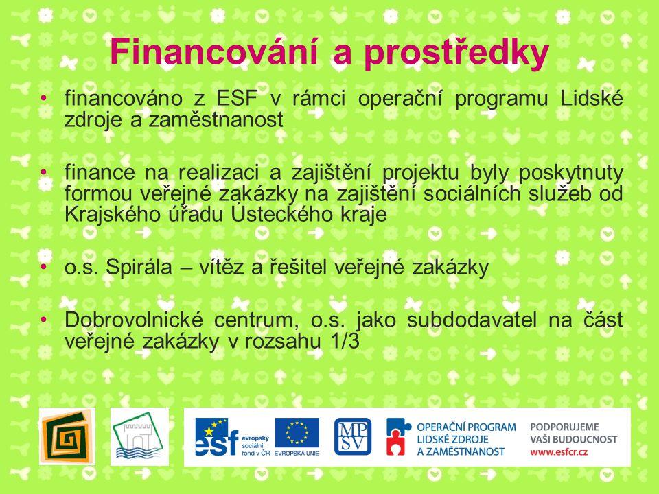 Financování a prostředky financováno z ESF v rámci operační programu Lidské zdroje a zaměstnanost finance na realizaci a zajištění projektu byly poskytnuty formou veřejné zakázky na zajištění sociálních služeb od Krajského úřadu Ústeckého kraje o.s.