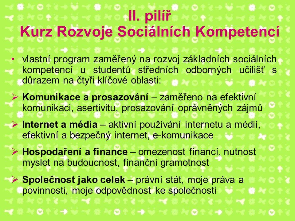 II. pilíř Kurz Rozvoje Sociálních Kompetencí vlastní program zaměřený na rozvoj základních sociálních kompetencí u studentů středních odborných učiliš
