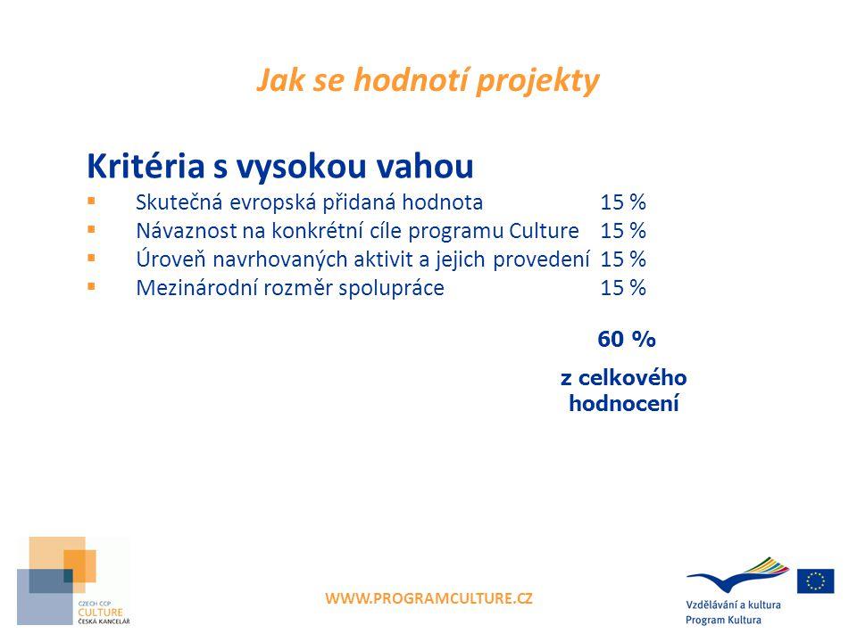 WWW.PROGRAMCULTURE.CZ Jak se hodnotí projekty Kritéria s vysokou vahou  Skutečná evropská přidaná hodnota 15 %  Návaznost na konkrétní cíle programu Culture15 %  Úroveň navrhovaných aktivit a jejich provedení15 %  Mezinárodní rozměr spolupráce15 % 60 % z celkového hodnocení