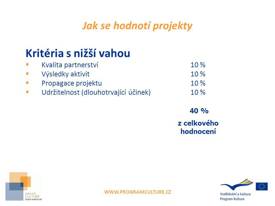 WWW.PROGRAMCULTURE.CZ Jak se hodnotí projekty Kritéria s nižší vahou  Kvalita partnerství 10 %  Výsledky aktivit 10 %  Propagace projektu10 %  Udržitelnost (dlouhotrvající účinek)10 % 40 % 40 % z celkového hodnocení