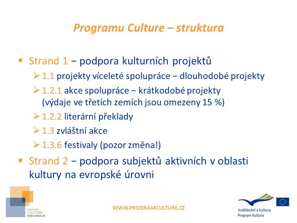 WWW.PROGRAMCULTURE.CZ Programu Culture – struktura  Strand 1 − podpora kulturních projektů  1.1 projekty víceleté spolupráce − dlouhodobé projekty  1.2.1 akce spolupráce − krátkodobé projekty (výdaje ve třetích zemích jsou omezeny 15 %)  1.2.2 literární překlady  1.3 zvláštní akce  1.3.6 festivaly (pozor změna!)  Strand 2 − podpora subjektů aktivních v oblasti kultury na evropské úrovni