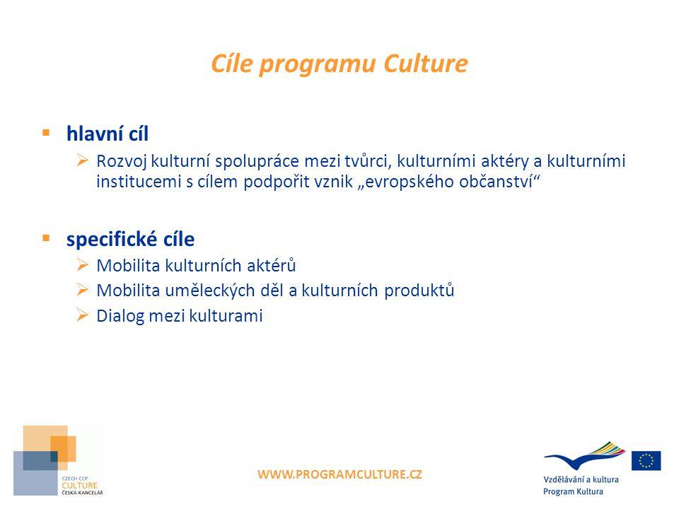 """WWW.PROGRAMCULTURE.CZ Cíle programu Culture  hlavní cíl  Rozvoj kulturní spolupráce mezi tvůrci, kulturními aktéry a kulturními institucemi s cílem podpořit vznik """"evropského občanství  specifické cíle  Mobilita kulturních aktérů  Mobilita uměleckých děl a kulturních produktů  Dialog mezi kulturami"""