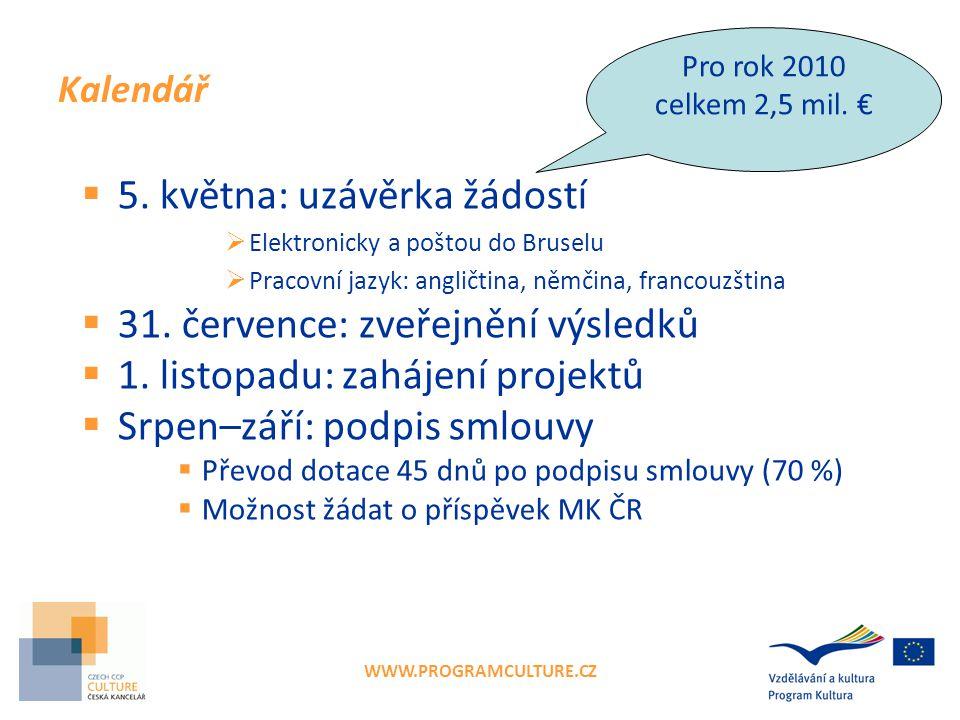 Podpora třetím zemím v oblasti kultury Europeaid – programy vnější spolupráce Europeaid – kulturní projekty pro východní partnery (Arménie, Ázerbádžán, Gruzie, Moldávie, Bělorusko, Ukrajina) výzva na konci 2010 – 80% spoluúčast EU, projekt do 3 let, celkem 9 mil.