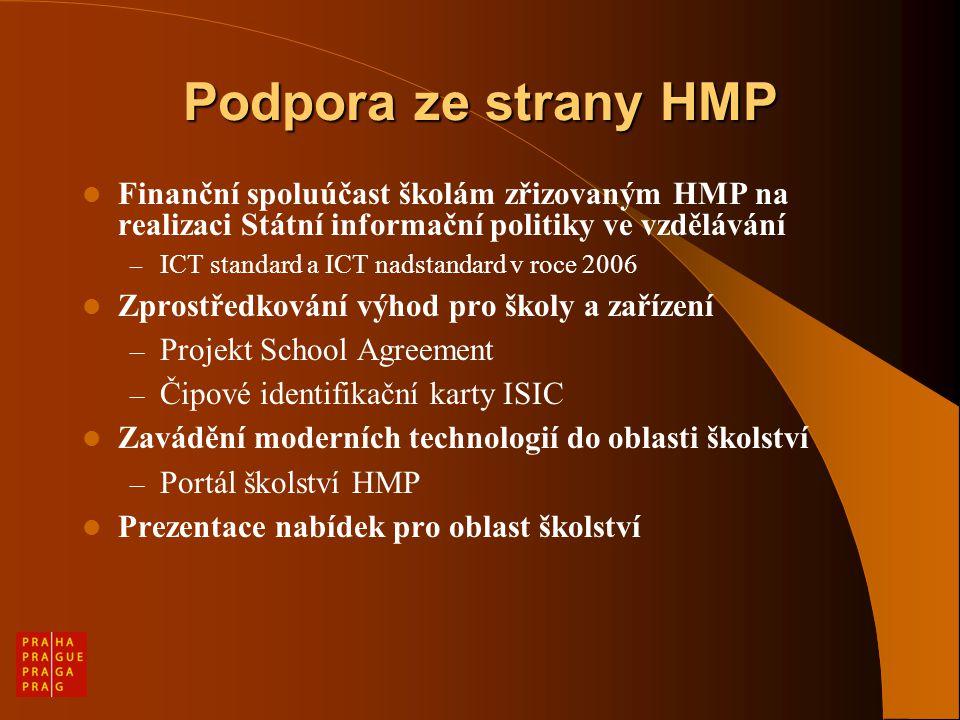 Podpora ze strany HMP Finanční spoluúčast školám zřizovaným HMP na realizaci Státní informační politiky ve vzdělávání – ICT standard a ICT nadstandard v roce 2006 Zprostředkování výhod pro školy a zařízení – Projekt School Agreement – Čipové identifikační karty ISIC Zavádění moderních technologií do oblasti školství – Portál školství HMP Prezentace nabídek pro oblast školství