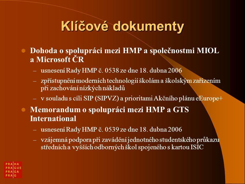 Klíčové dokumenty Dohoda o spolupráci mezi HMP a společnostmi MIOL a Microsoft ČR – usnesení Rady HMP č.