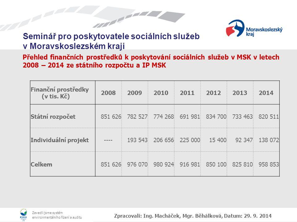 Zavedli jsme systém environmentálního řízení a auditu Seminář pro poskytovatele sociálních služeb v Moravskoslezském kraji Přehled finančních prostředků k poskytování sociálních služeb v MSK v letech 2008 – 2014 ze státního rozpočtu a IP MSK Finanční prostředky (v tis.