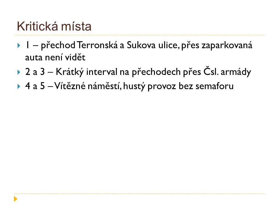 Kritická místa  1 – přechod Terronská a Sukova ulice, přes zaparkovaná auta není vidět  2 a 3 – Krátký interval na přechodech přes Čsl.