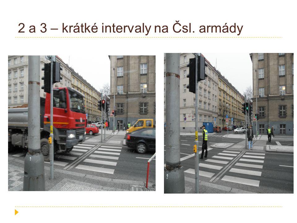2 a 3 – krátké intervaly na Čsl. armády