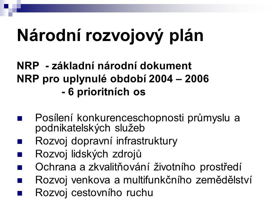 Národní rozvojový plán NRP - základní národní dokument NRP pro uplynulé období 2004 – 2006 - 6 prioritních os Posílení konkurenceschopnosti průmyslu a