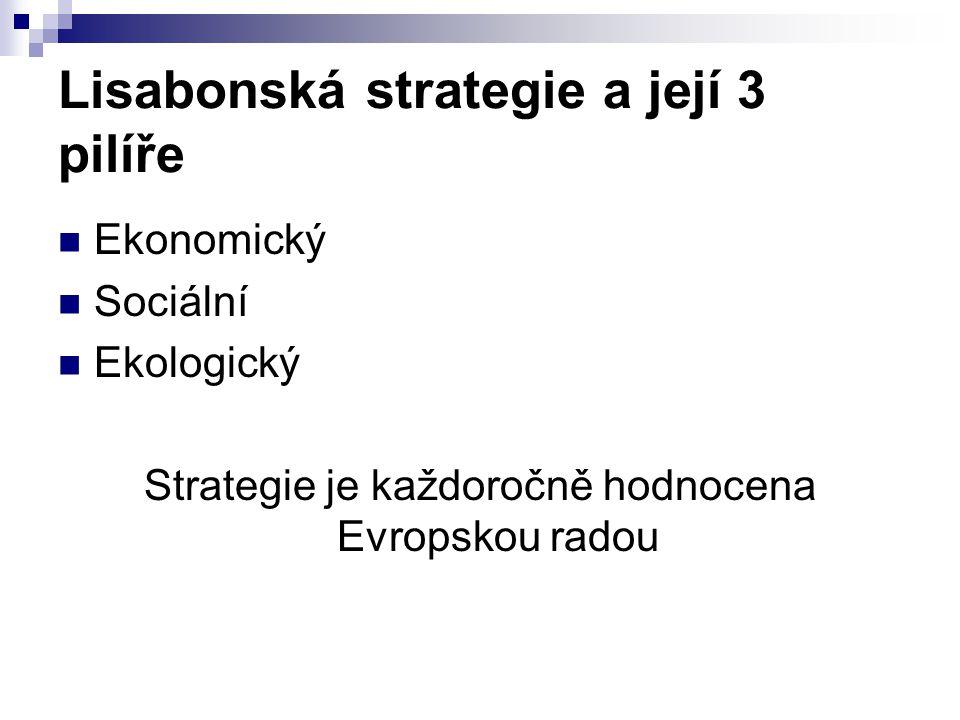 Lisabonská strategie a její 3 pilíře Ekonomický Sociální Ekologický Strategie je každoročně hodnocena Evropskou radou