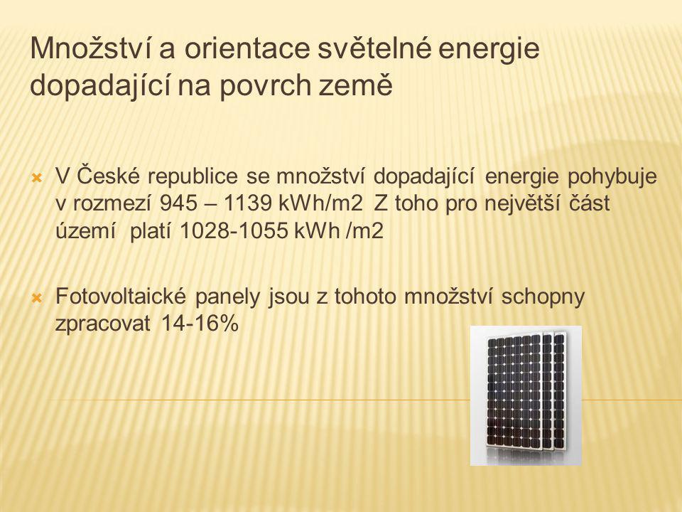Množství a orientace světelné energie dopadající na povrch země  V České republice se množství dopadající energie pohybuje v rozmezí 945 – 1139 kWh/m
