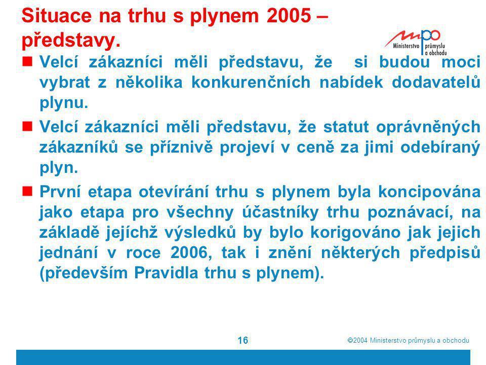  2004  Ministerstvo průmyslu a obchodu 16 Situace na trhu s plynem 2005 – představy. Velcí zákazníci měli představu, že si budou moci vybrat z něko