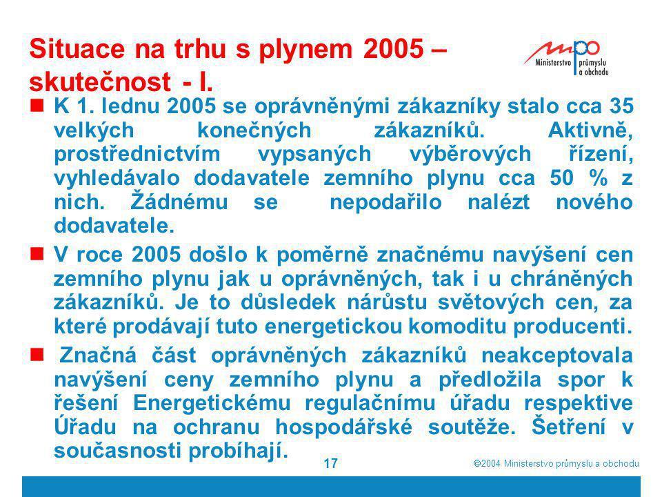 2004  Ministerstvo průmyslu a obchodu 17 Situace na trhu s plynem 2005 – skutečnost - I. K 1. lednu 2005 se oprávněnými zákazníky stalo cca 35 vel