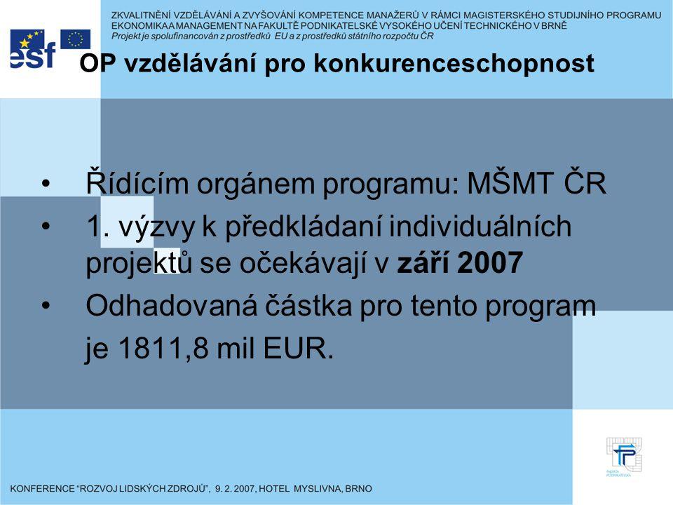 OP vzdělávání pro konkurenceschopnost Řídícím orgánem programu: MŠMT ČR 1.