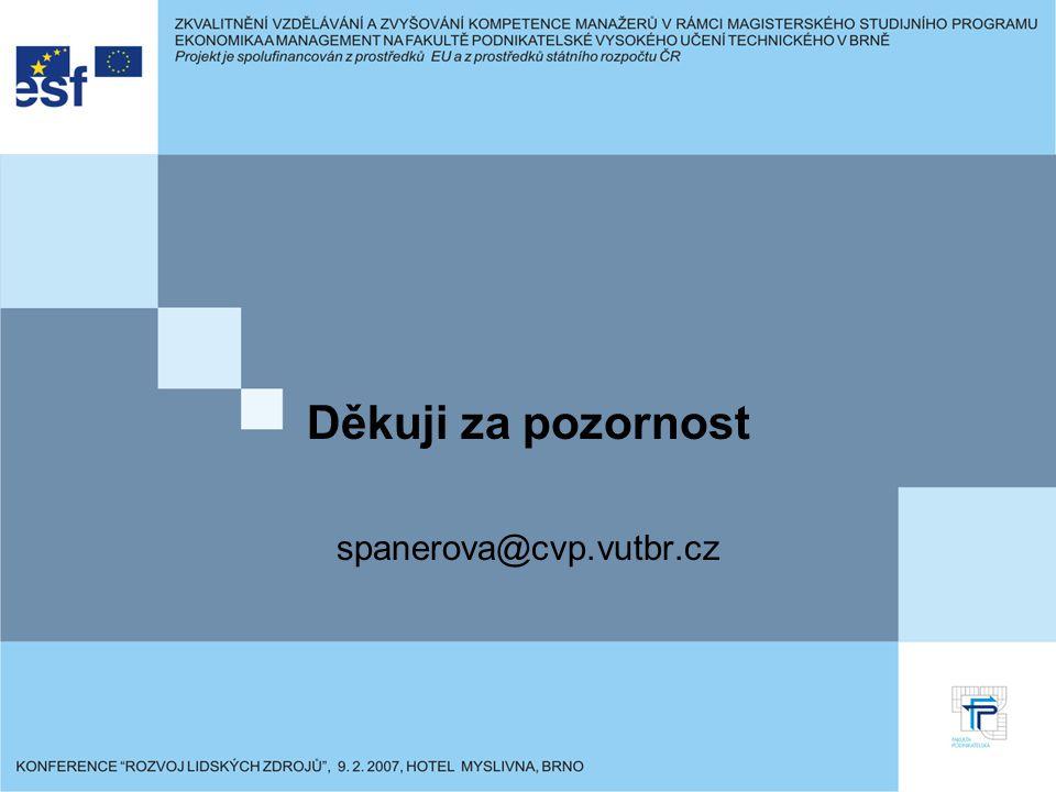 Děkuji za pozornost spanerova@cvp.vutbr.cz
