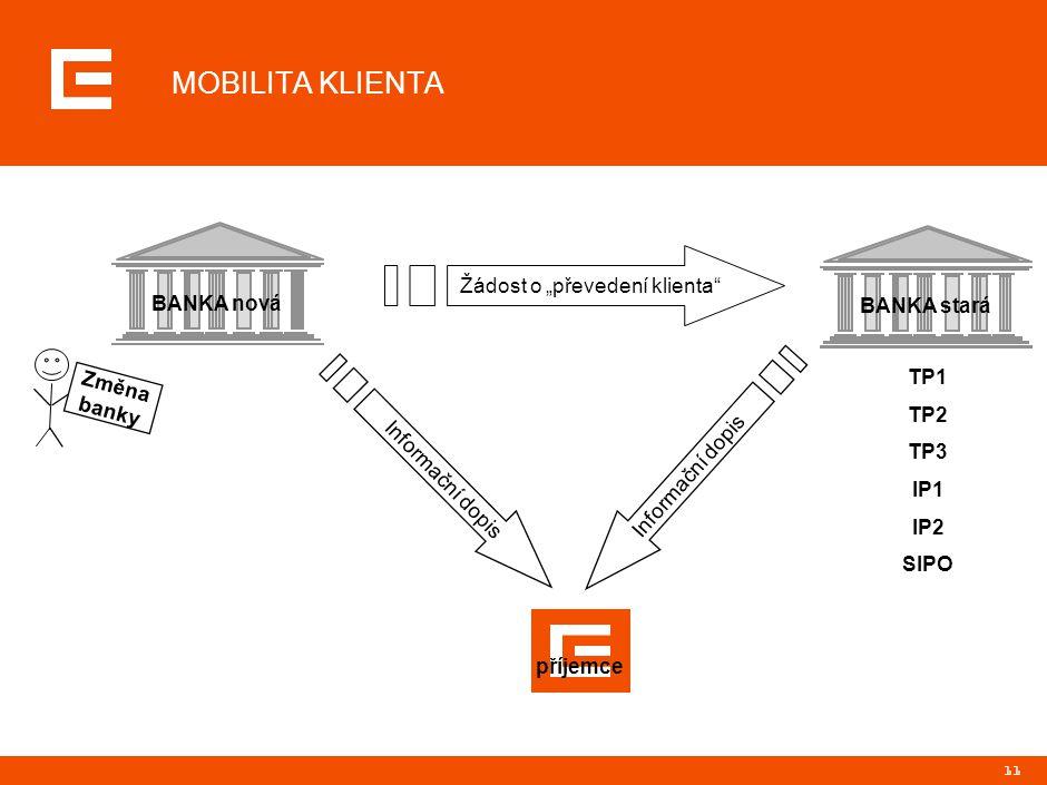 """11 MOBILITA KLIENTA Změna banky BANKA stará BANKA nová TP1 TP2 TP3 IP1 IP2 SIPO Žádost o """"převedení klienta příjemce Informační dopis"""