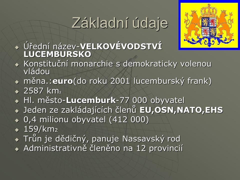 Základní údaje  Úřední název-VELKOVÉVODSTVÍ LUCEMBURSKO  Konstituční monarchie s demokraticky volenou vládou  měna.:euro(do roku 2001 lucemburský frank)  2587 km 2  Hl.