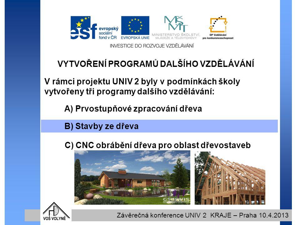 V rámci projektu UNIV 2 byly v podmínkách školy vytvořeny tři programy dalšího vzdělávání: VYTVOŘENÍ PROGRAMŮ DALŠÍHO VZDĚLÁVÁNÍ Závěrečná konference UNIV 2 KRAJE – Praha 10.4.2013 B) Stavby ze dřeva A) Prvostupňové zpracování dřeva C) CNC obrábění dřeva pro oblast dřevostaveb