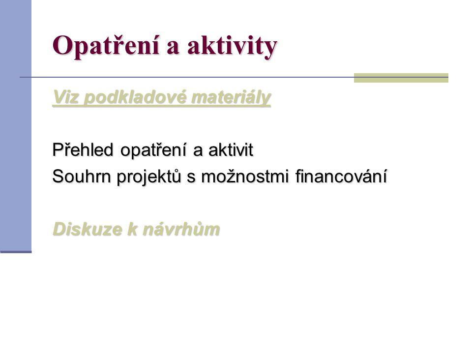 Opatření a aktivity Viz podkladové materiály Přehled opatření a aktivit Souhrn projektů s možnostmi financování Diskuze k návrhům