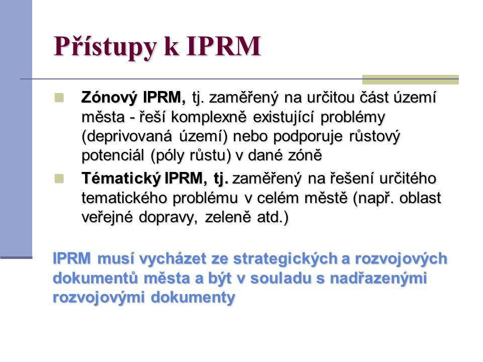 Přístupy k IPRM Zónový IPRM, tj.