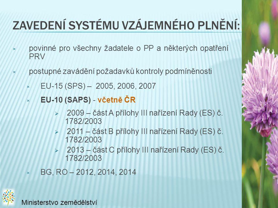 Zavedení systému kontroly podmíněnosti  závěry Rady ke zprávě Komise o zjednodušení Cross Compliance z března 2007  prověrka funkčnosti SZP (Health Check) Komise návrh zavádění 2009, 2010, 2011 Rada ministrů schválila 2009, 2011, 2013 NČS požadavek 2009, 2011, 2013