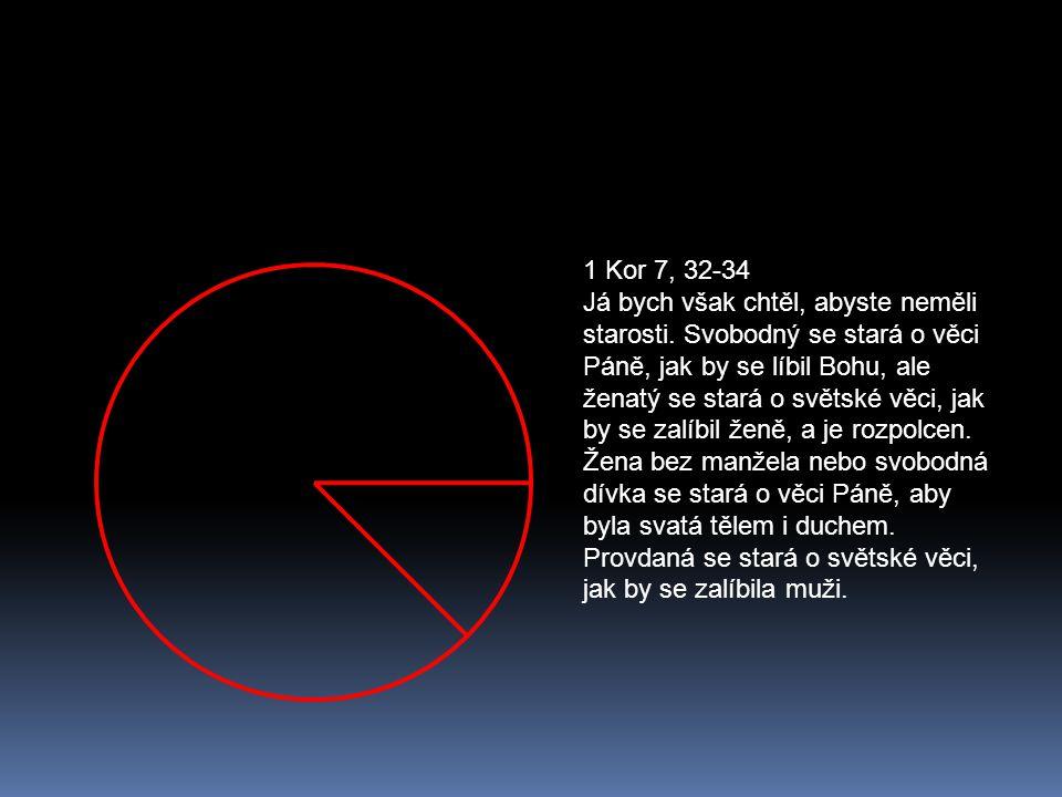 1 Kor 7, 32-34 Já bych však chtěl, abyste neměli starosti. Svobodný se stará o věci Páně, jak by se líbil Bohu, ale ženatý se stará o světské věci, ja