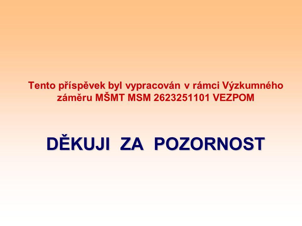 Tento příspěvek byl vypracován v rámci Tento příspěvek byl vypracován v rámci Výzkumného záměru MŠMT MSM 2623251101 VEZPOM DĚKUJI ZA POZORNOST