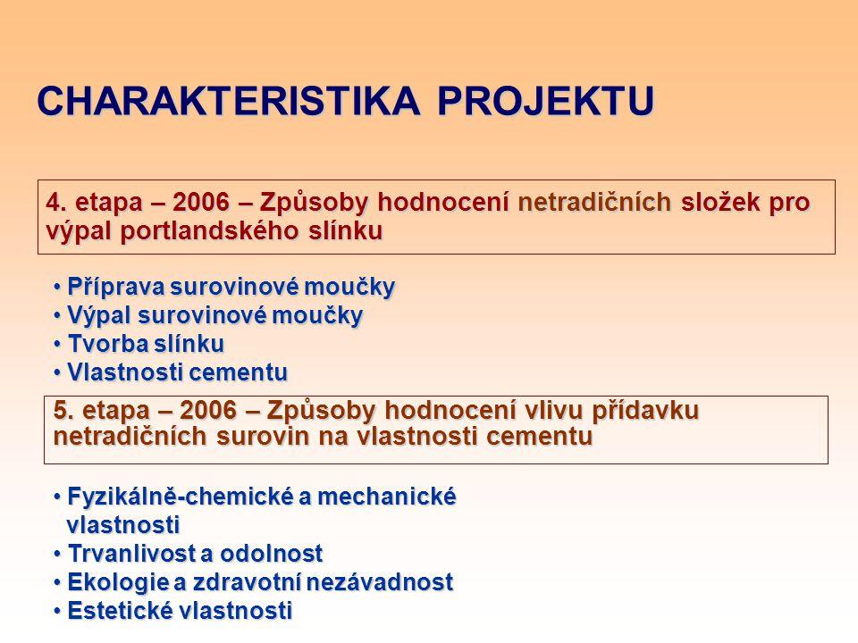 CHARAKTERISTIKA PROJEKTU 4. etapa – 2006 – Způsoby hodnocení netradičních složek pro výpal portlandského slínku Příprava surovinové moučky Příprava su