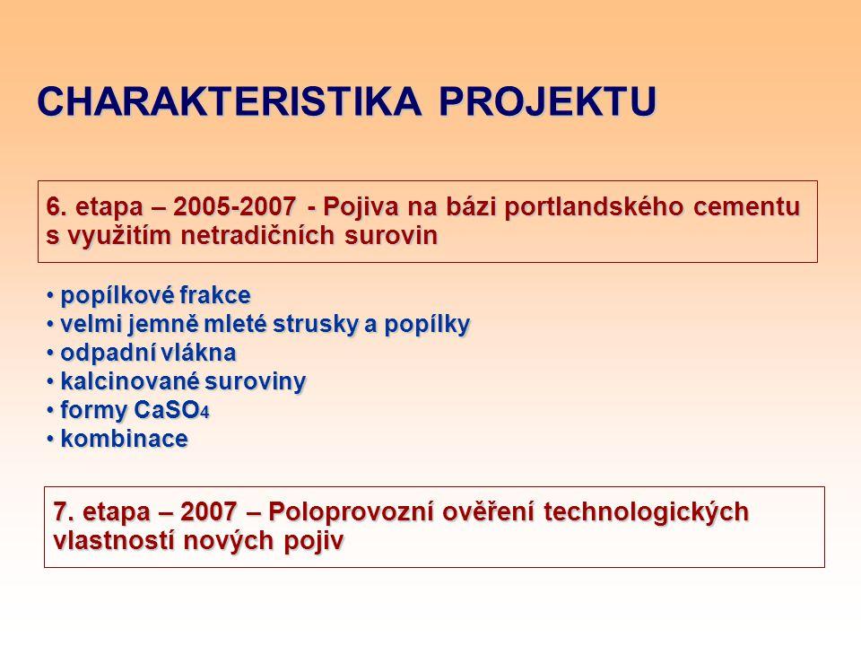 CHARAKTERISTIKA PROJEKTU 6. etapa – 2005-2007 - Pojiva na bázi portlandského cementu s využitím netradičních surovin popílkové frakce popílkové frakce