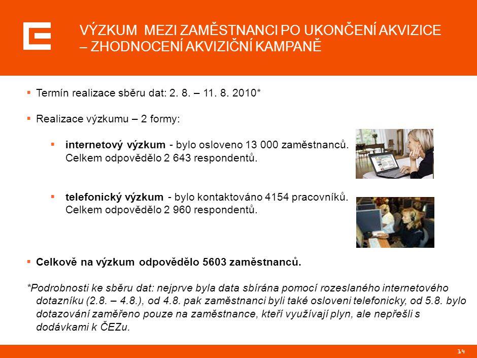 14  Termín realizace sběru dat: 2. 8. – 11. 8. 2010*  Realizace výzkumu – 2 formy:  internetový výzkum - bylo osloveno 13 000 zaměstnanců. Celkem o
