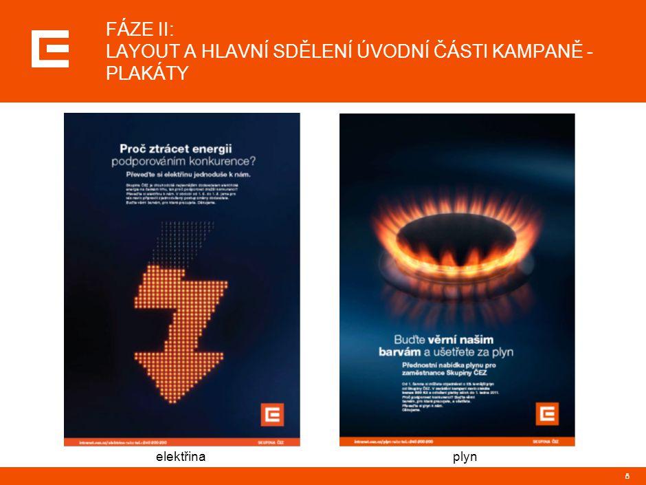8 FÁZE II: LAYOUT A HLAVNÍ SDĚLENÍ ÚVODNÍ ČÁSTI KAMPANĚ - PLAKÁTY elektřina plyn
