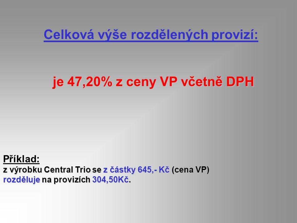Celková výše rozdělených provizí: je 47,20% z ceny VP včetně DPH Příklad: z výrobku Central Trio se z částky 645,- Kč (cena VP) rozděluje na provizích 304,50Kč.