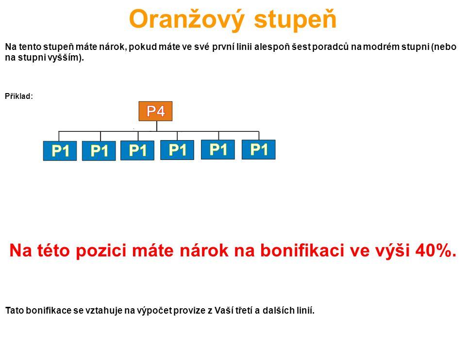 Oranžový stupeň Na tento stupeň máte nárok, pokud máte ve své první linii alespoň šest poradců na modrém stupni (nebo na stupni vyšším).