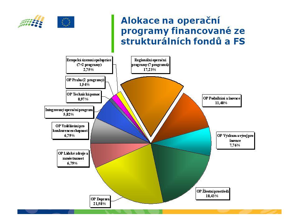 Alokace na operační programy financované ze strukturálních fondů a FS