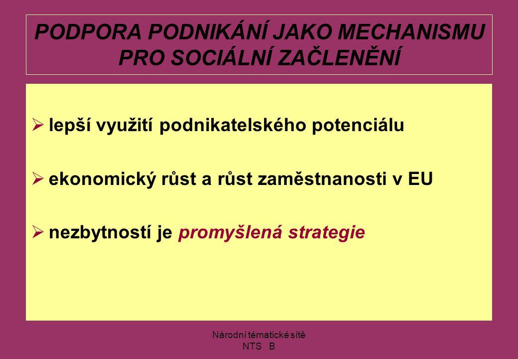 Národní tématické sítě NTS B PODPORA PODNIKÁNÍ JAKO MECHANISMU PRO SOCIÁLNÍ ZAČLENĚNÍ  lepší využití podnikatelského potenciálu  ekonomický růst a růst zaměstnanosti v EU  nezbytností je promyšlená strategie