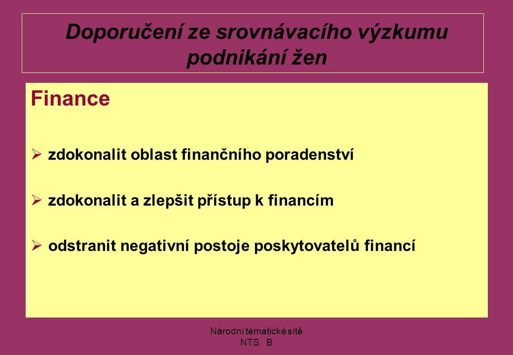 Národní tématické sítě NTS B Doporučení ze srovnávacího výzkumu podnikání žen Finance  zdokonalit oblast finančního poradenství  zdokonalit a zlepšit přístup k financím  odstranit negativní postoje poskytovatelů financí