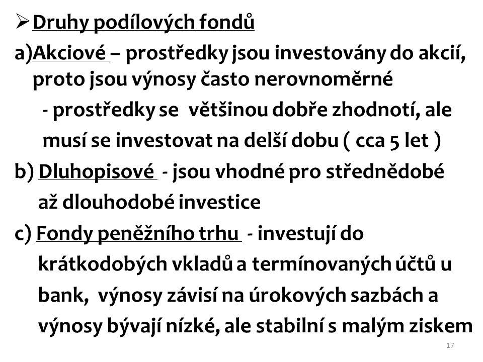  Druhy podílových fondů a)Akciové – prostředky jsou investovány do akcií, proto jsou výnosy často nerovnoměrné - prostředky se většinou dobře zhodnot