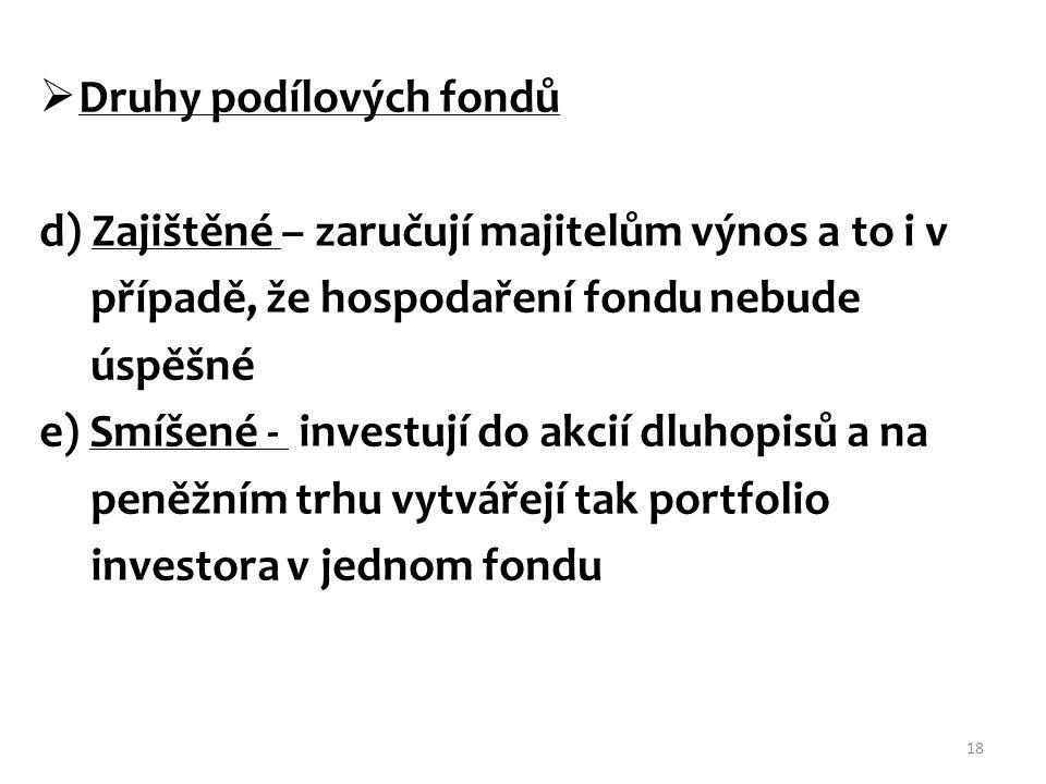  Druhy podílových fondů d) Zajištěné – zaručují majitelům výnos a to i v případě, že hospodaření fondu nebude úspěšné e) Smíšené - investují do akcií