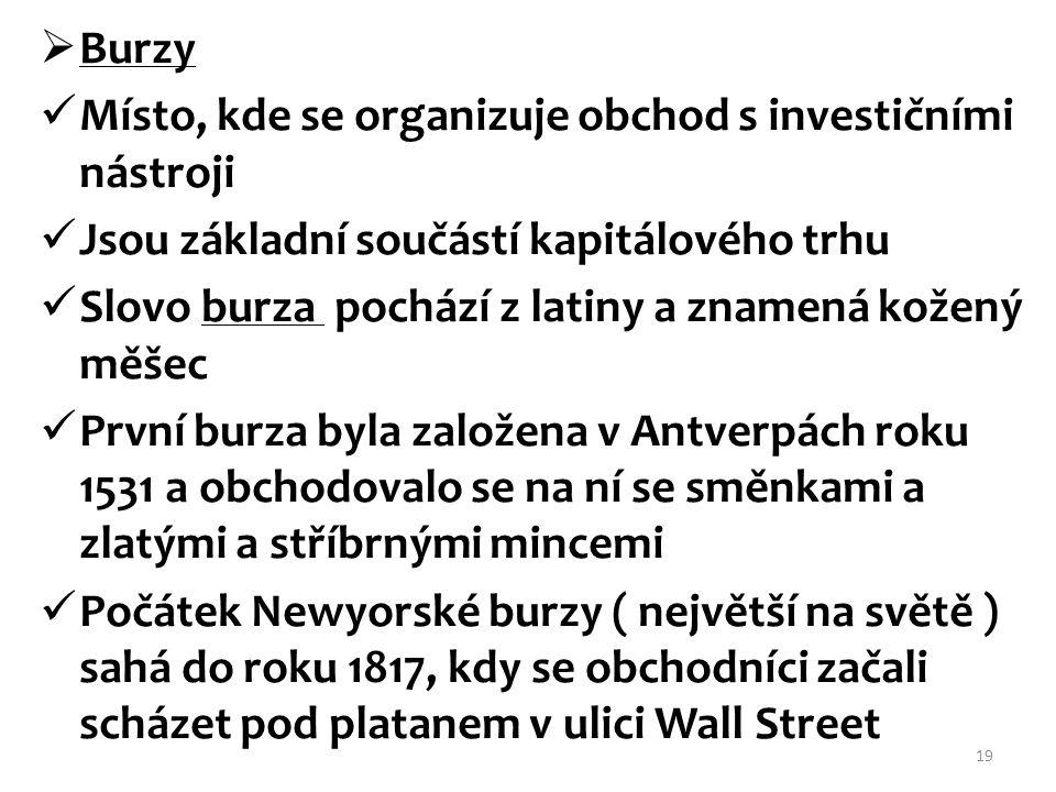  Burzy Místo, kde se organizuje obchod s investičními nástroji Jsou základní součástí kapitálového trhu Slovo burza pochází z latiny a znamená kožený
