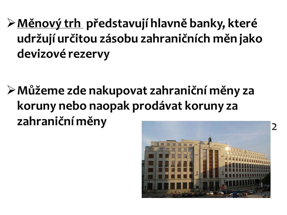  Měnový trh představují hlavně banky, které udržují určitou zásobu zahraničních měn jako devizové rezervy  Můžeme zde nakupovat zahraniční měny za k