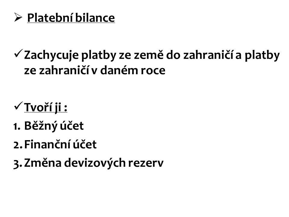  Platební bilance Zachycuje platby ze země do zahraničí a platby ze zahraničí v daném roce Tvoří ji : 1.Běžný účet 2.Finanční účet 3.Změna devizových