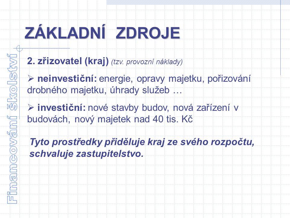 ZÁKLADNÍ ZDROJE 2. zřizovatel (kraj) (tzv. provozní náklady)  neinvestiční: energie, opravy majetku, pořizování drobného majetku, úhrady služeb …  i
