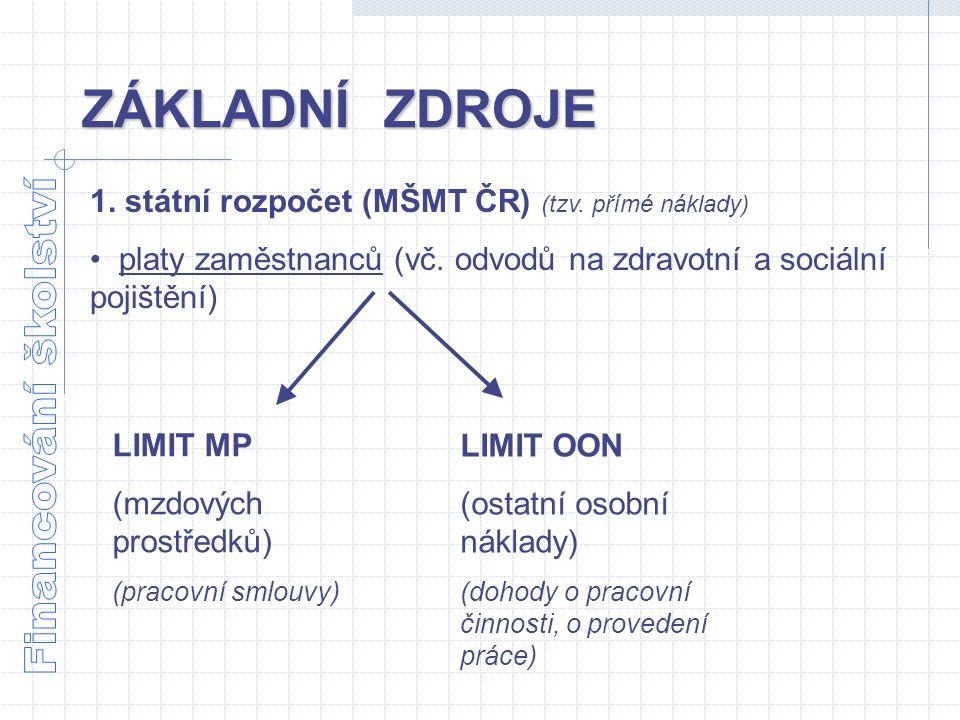ZÁKLADNÍ ZDROJE 1. státní rozpočet (MŠMT ČR) (tzv. přímé náklady) platy zaměstnanců (vč. odvodů na zdravotní a sociální pojištění) LIMIT MP (mzdových
