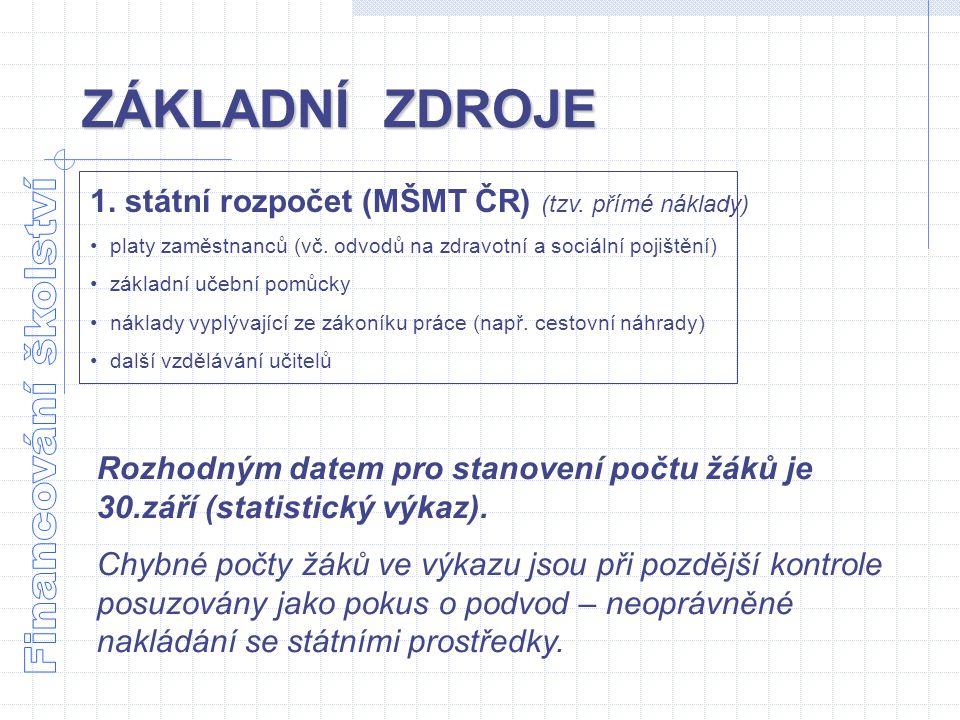 ZÁKLADNÍ ZDROJE Odkaz na web kraje: metodika normativního rozpočtu pro rok 2008 normativy pro rok 2008 1.