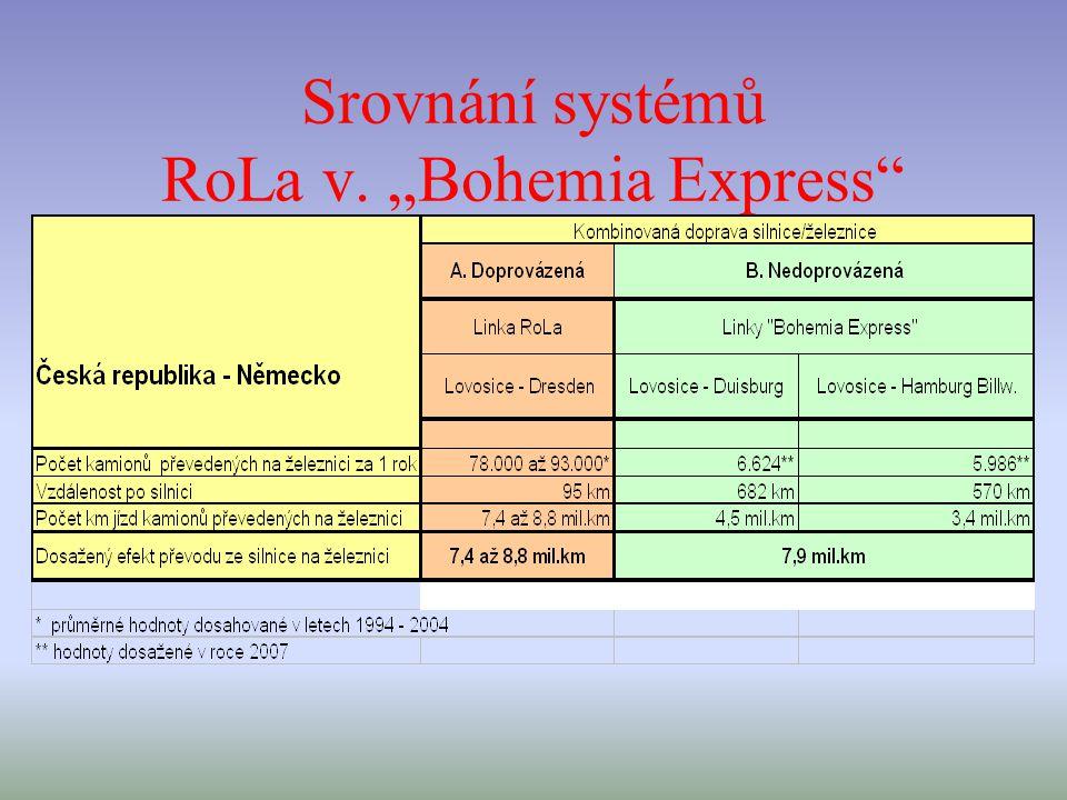 """Srovnání systémů RoLa v. """"Bohemia Express"""