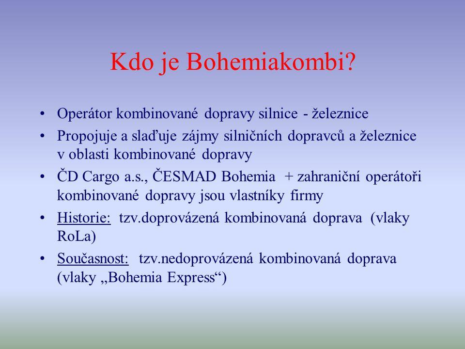 Kdo je Bohemiakombi.