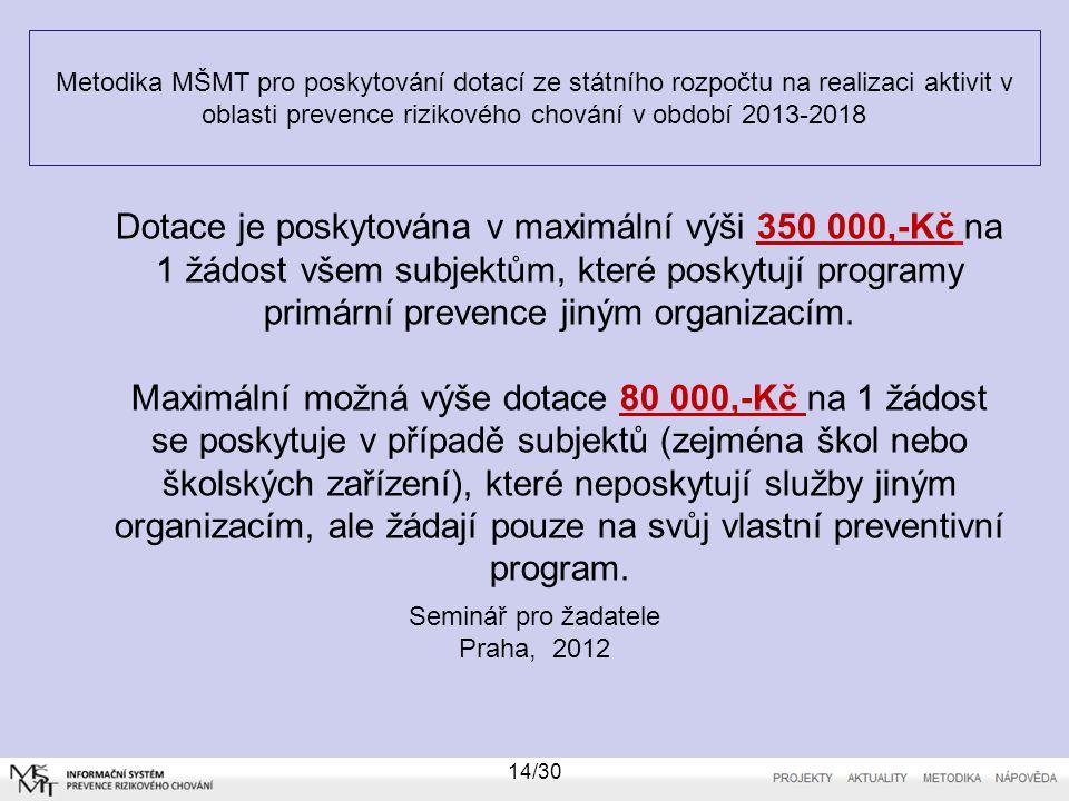Metodika MŠMT pro poskytování dotací ze státního rozpočtu na realizaci aktivit v oblasti prevence rizikového chování v období 2013-2018 Seminář pro žadatele Praha, 2012 14/30 Dotace je poskytována v maximální výši 350 000,-Kč na 1 žádost všem subjektům, které poskytují programy primární prevence jiným organizacím.