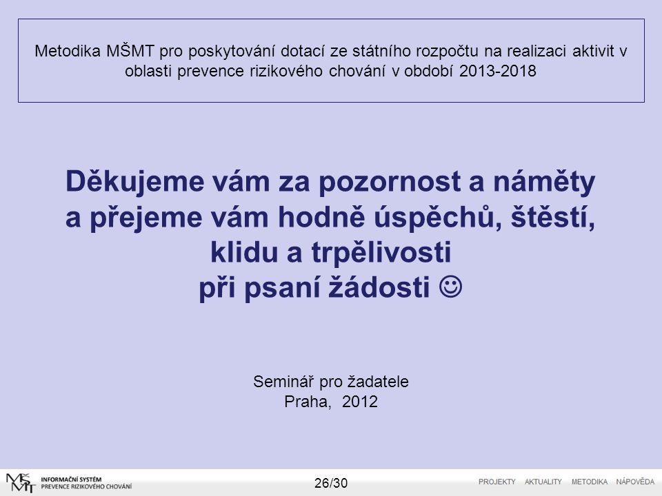 Metodika MŠMT pro poskytování dotací ze státního rozpočtu na realizaci aktivit v oblasti prevence rizikového chování v období 2013-2018 Seminář pro žadatele Praha, 2012 26/30 Děkujeme vám za pozornost a náměty a přejeme vám hodně úspěchů, štěstí, klidu a trpělivosti při psaní žádosti