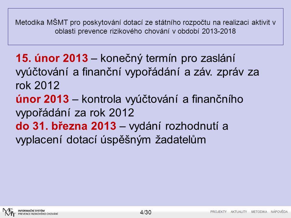 Metodika MŠMT pro poskytování dotací ze státního rozpočtu na realizaci aktivit v oblasti prevence rizikového chování v období 2013-2018 4/30 15. únor